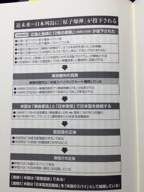 20150529近未来日本列島に原子爆弾が投下される