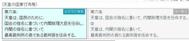 20150530自民党草案第6条天皇の国事行為bis