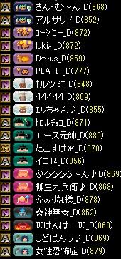 15.7.5Seven☆Stars様 集まり
