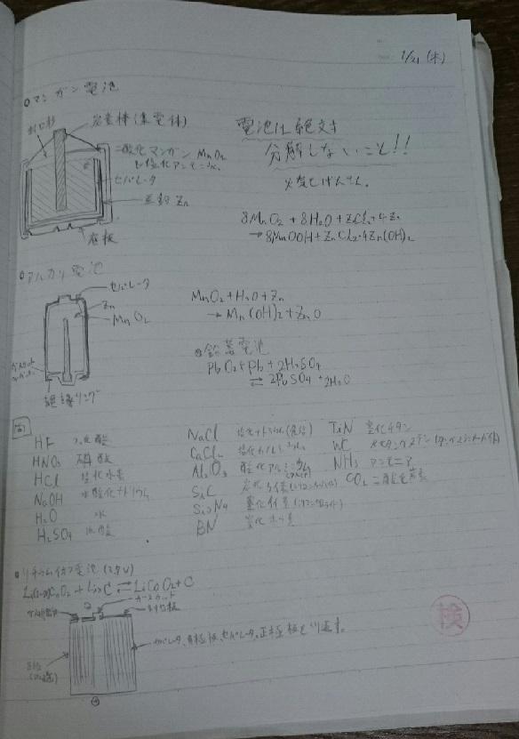 ノート提出1
