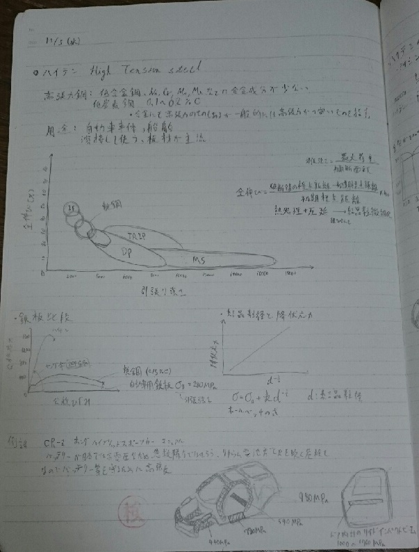 ノート提出2