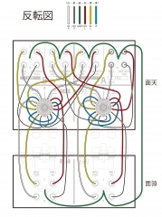 PCDJセレクター 配線図(反転)