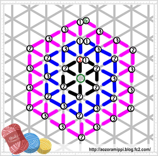 六角形の基本編み図