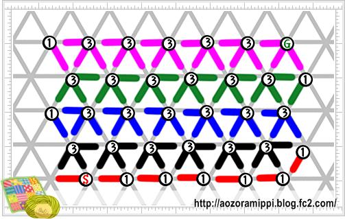 長方形の基本編み図