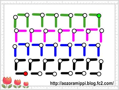 長方形の基本編み図2