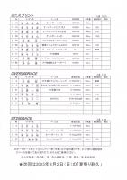2015オートボーイ杯①_0003