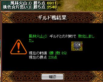 RedStone 15.04.29[00]