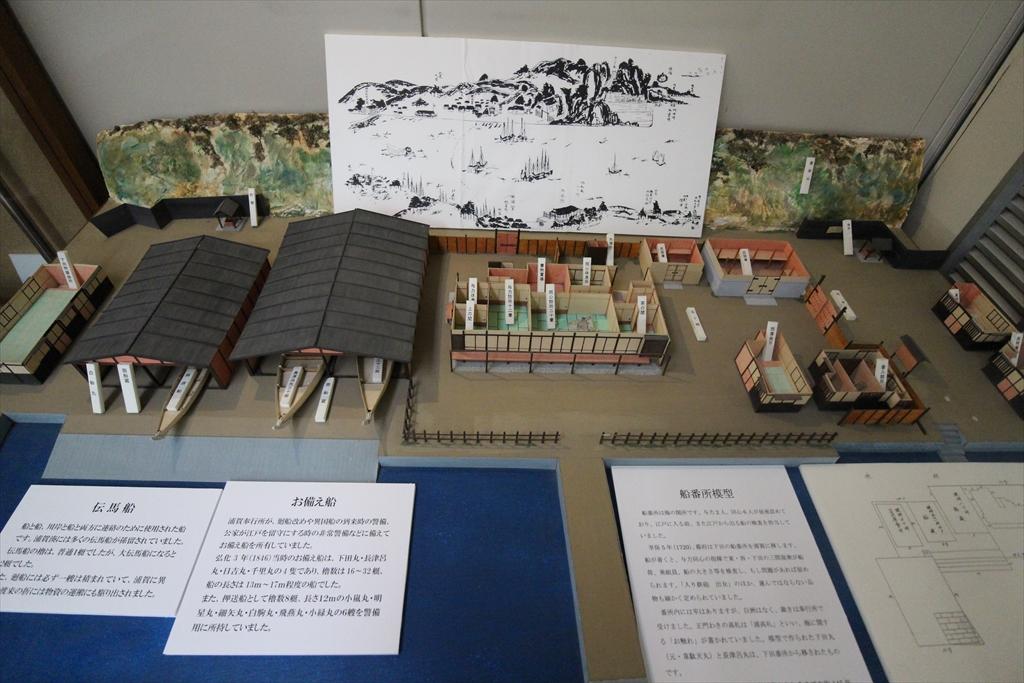 船番所の模型