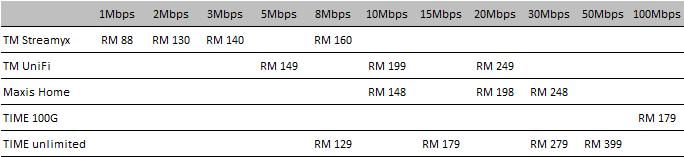 Malaysia_broadband_201505_03.png