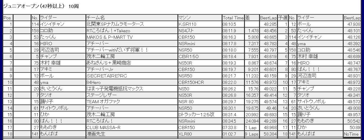 Haruna2015R2.jpg