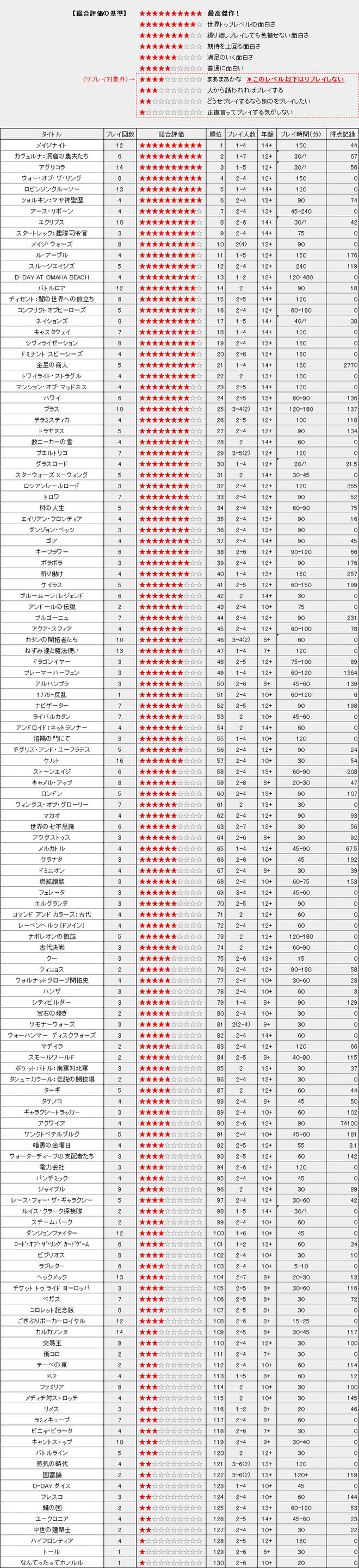ranking150201_01.jpg