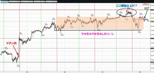 0714to0717GBPJPY5M