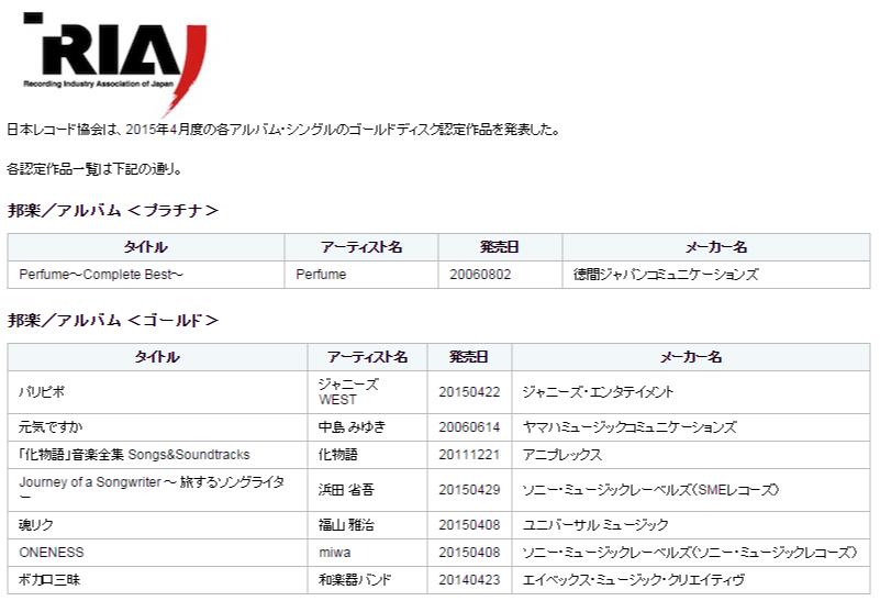 レコ協、4月ゴールドディスク認定作品発表 Musicman-NET