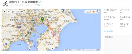 066走行記録、188km