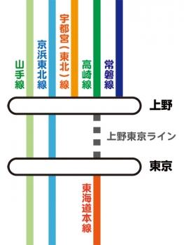 20140713_ueno.jpg