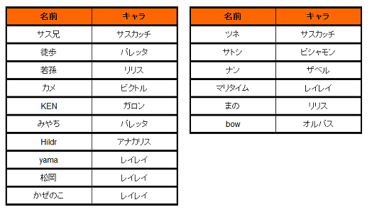 20150123soloentry.png
