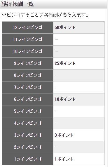 moppy-bingo-complete20150524-2.jpg