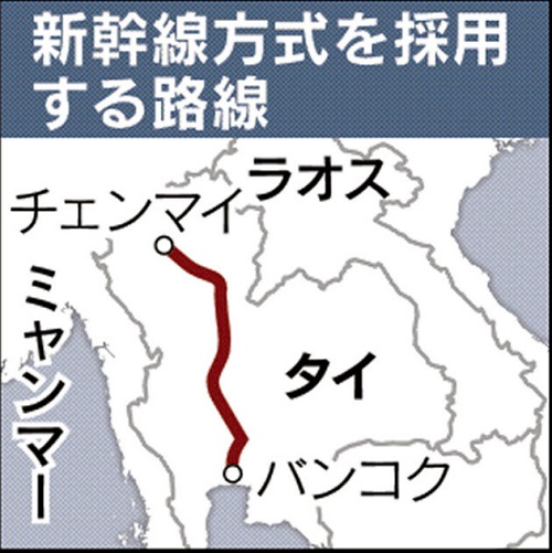 タイが自国内で計画している高速鉄道に日本の新幹線方式を採用する見通しになった。