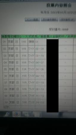 日経新春杯unnamed