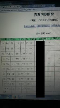 弥生賞unnamed