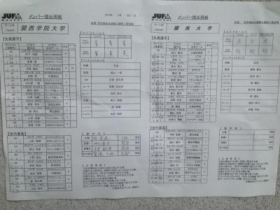 サッカー関関戦 メンバー表