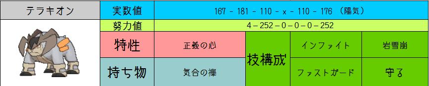 テラキオン(いつもの)