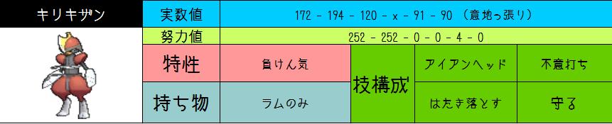 キリキザン(がにゅ)