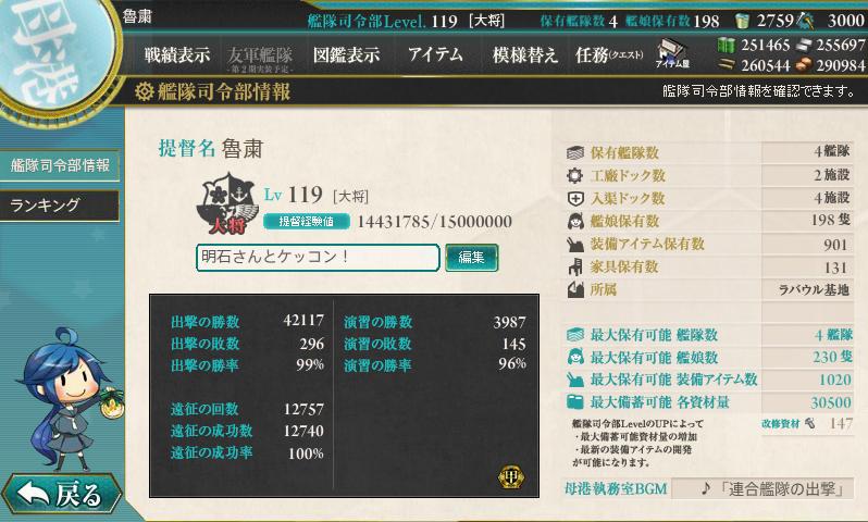 艦これ1196