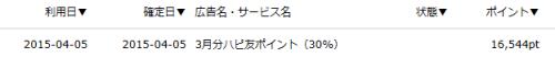 20150410ハピタス友達紹介ポイント