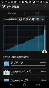 20150312Wifiテザー・nonパケット通信
