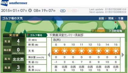 千葉廣済堂天気420