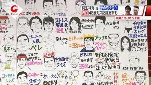 「Going!Sports&News」を卒業する佐藤ありさの画像