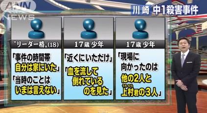 川崎市中一殺害で逮捕された加害者全員の画像