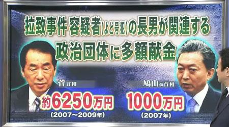 クリミア渡航した鳩山元首相の画像