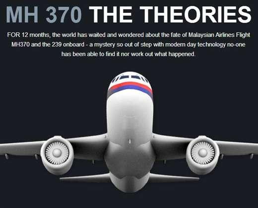 MH370THEORIES.jpg