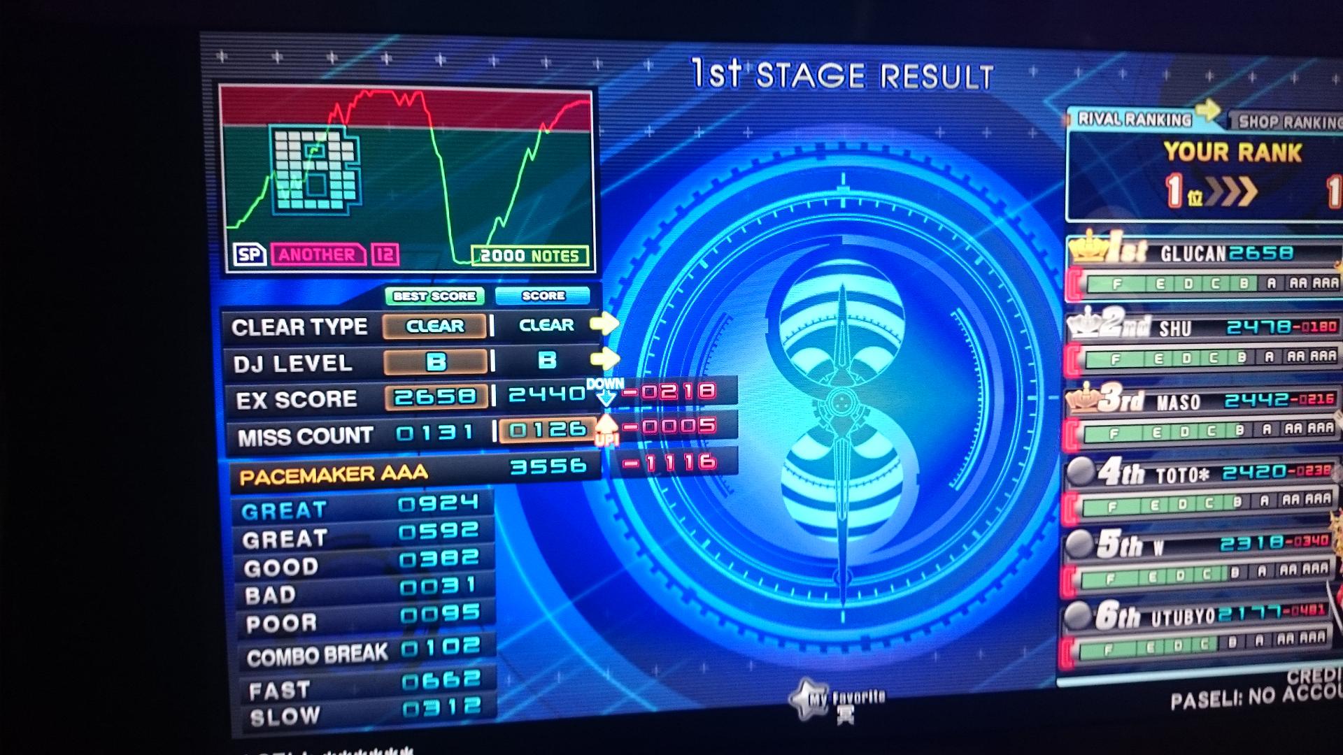 冥BP126