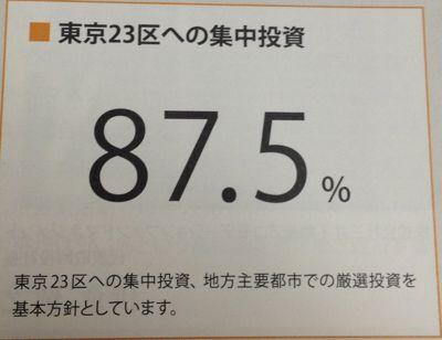 日本アコモデーションファンド投資法人 東京中心の投資です