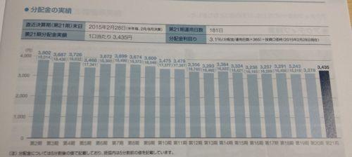 福岡リート 安定傾向の分配金