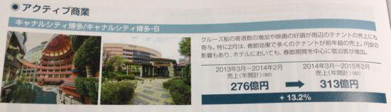 福岡リート 絶好調のキャナルシティ博多