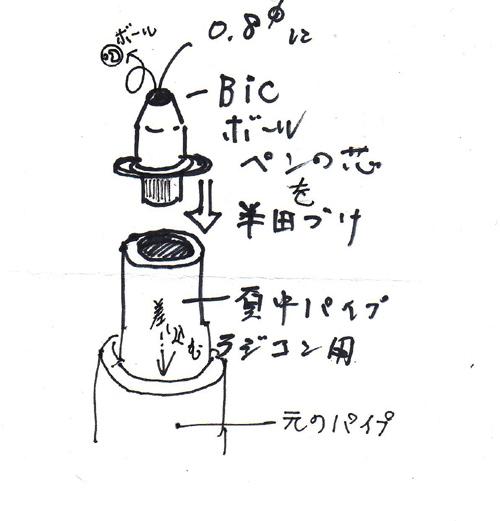 Bic.jpg