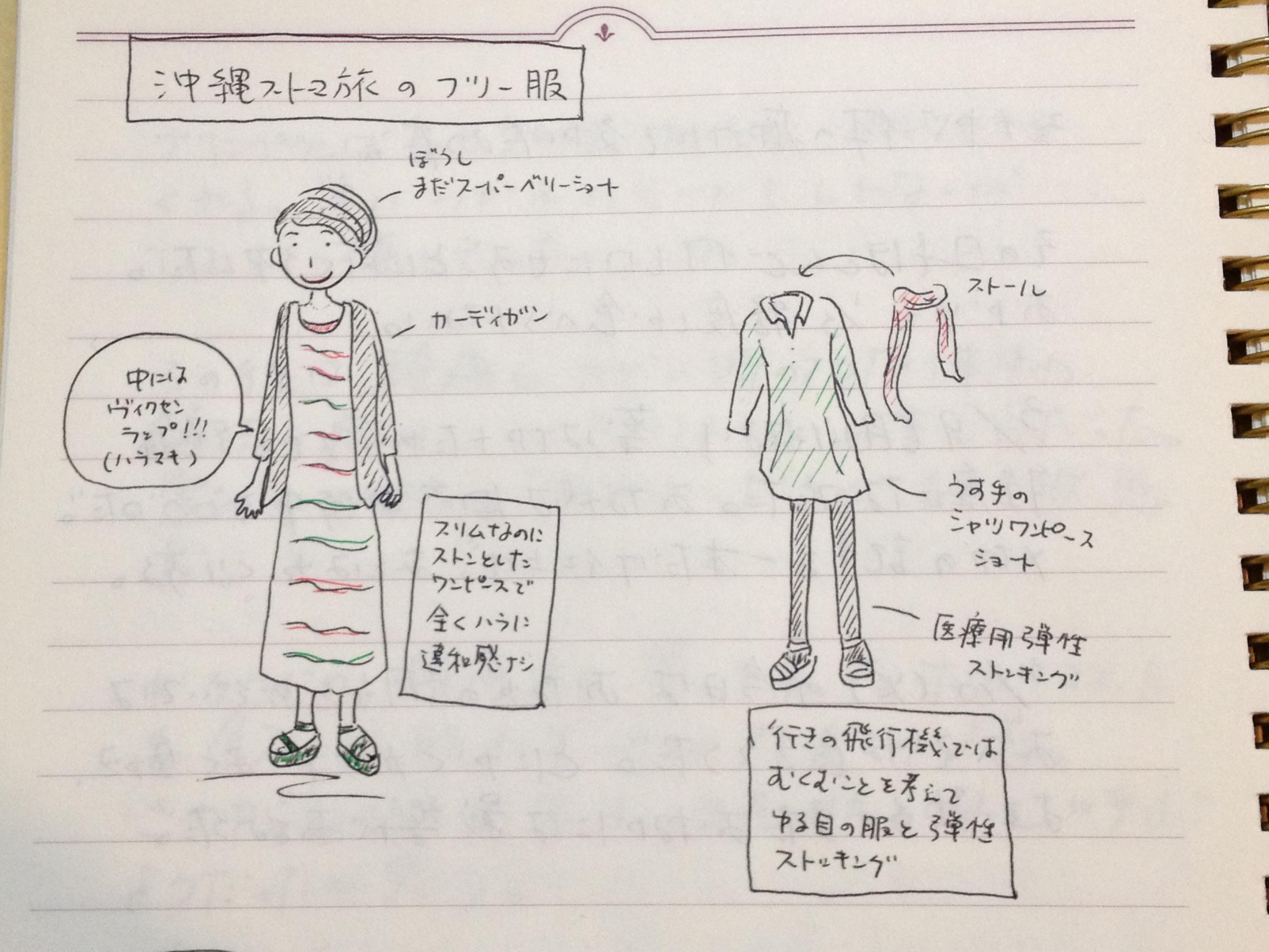 沖縄ストーマ旅服1