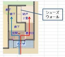 太陽光発電で全量買取!ハウスメーカ選び~建築日記