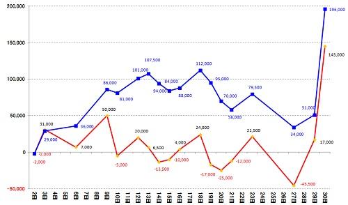 201412グラフ