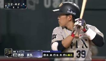 2015年07月02日 北海道日本ハム vs オリックス