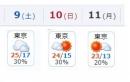 2015お天気