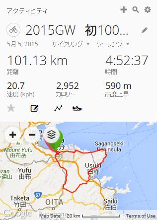走行記録2015GW