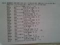 札幌白石記念病院処方記録