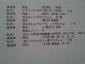 札幌白石記念病院処方記録2
