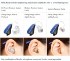 RITE (Receiver-in-the-ear) hearing instruments suitable for mild to severe hearing loss