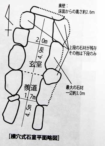 15.5.2石室略図